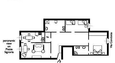 フィレンツェのアパート、シニョリーアビスタ